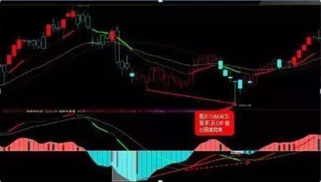 中国股市最赚钱的一种人:90%散户忽视了MACD一个神奇的选股技巧!